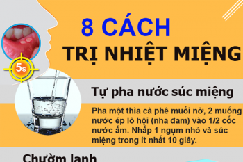 8 cách trị nhiệt miệng đơn giản và hiệu quả